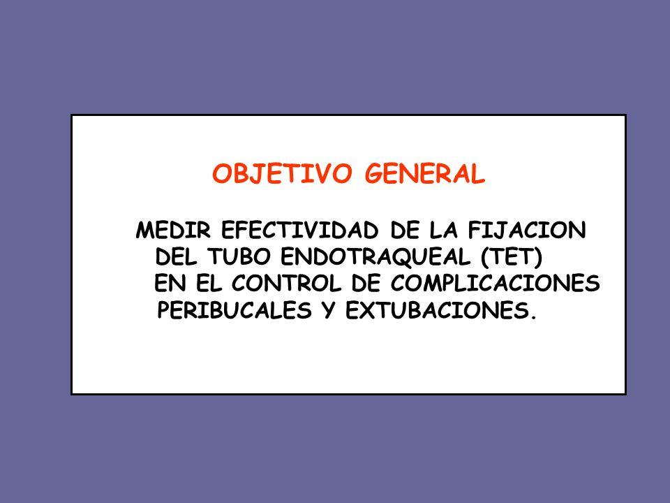 OBJETIVO GENERAL MEDIR EFECTIVIDAD DE LA FIJACION