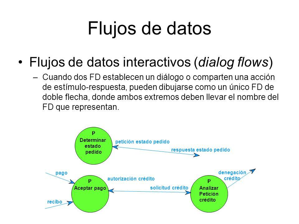 Flujos de datos Flujos de datos interactivos (dialog flows)