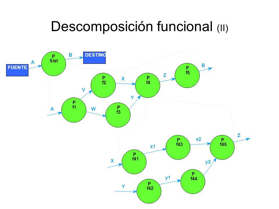 Descomposición funcional (II)