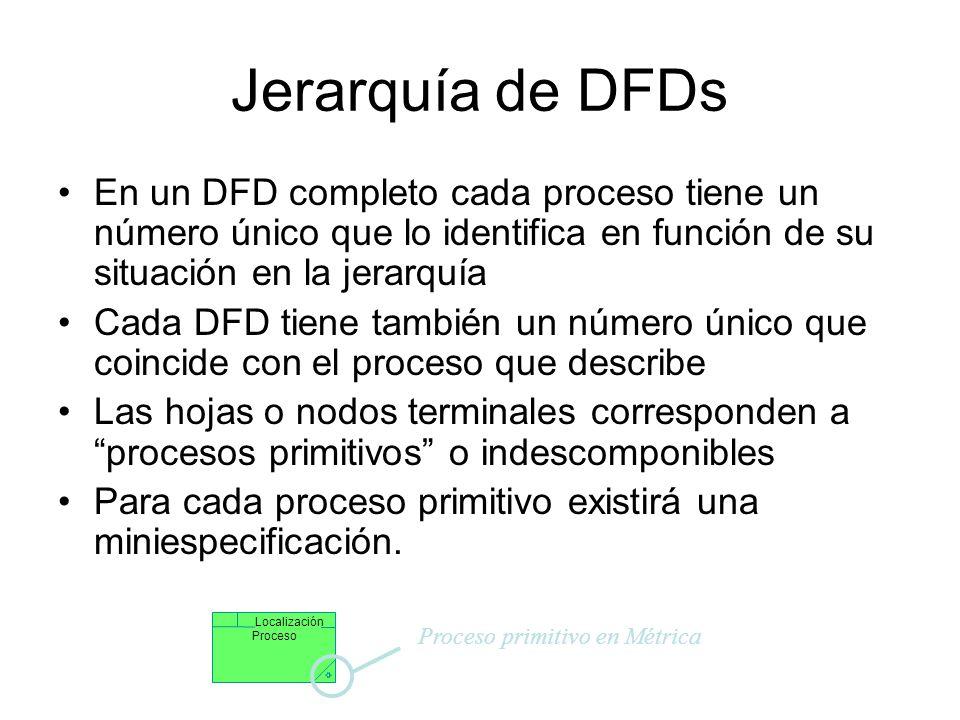 Jerarquía de DFDs En un DFD completo cada proceso tiene un número único que lo identifica en función de su situación en la jerarquía.