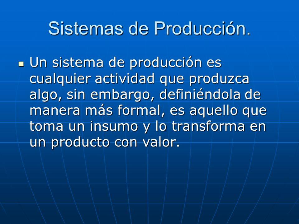 Sistemas de Producción.
