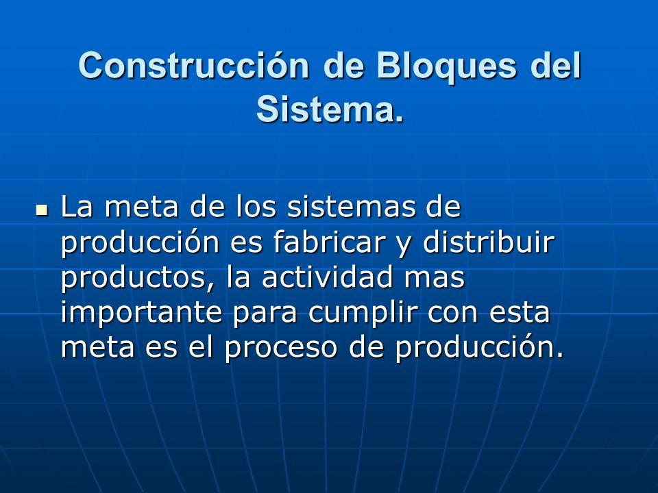 Construcción de Bloques del Sistema.