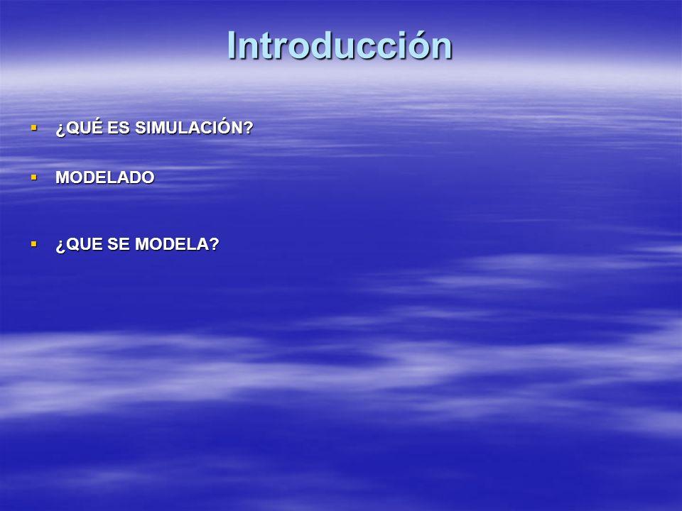 Introducción ¿QUÉ ES SIMULACIÓN MODELADO ¿QUE SE MODELA