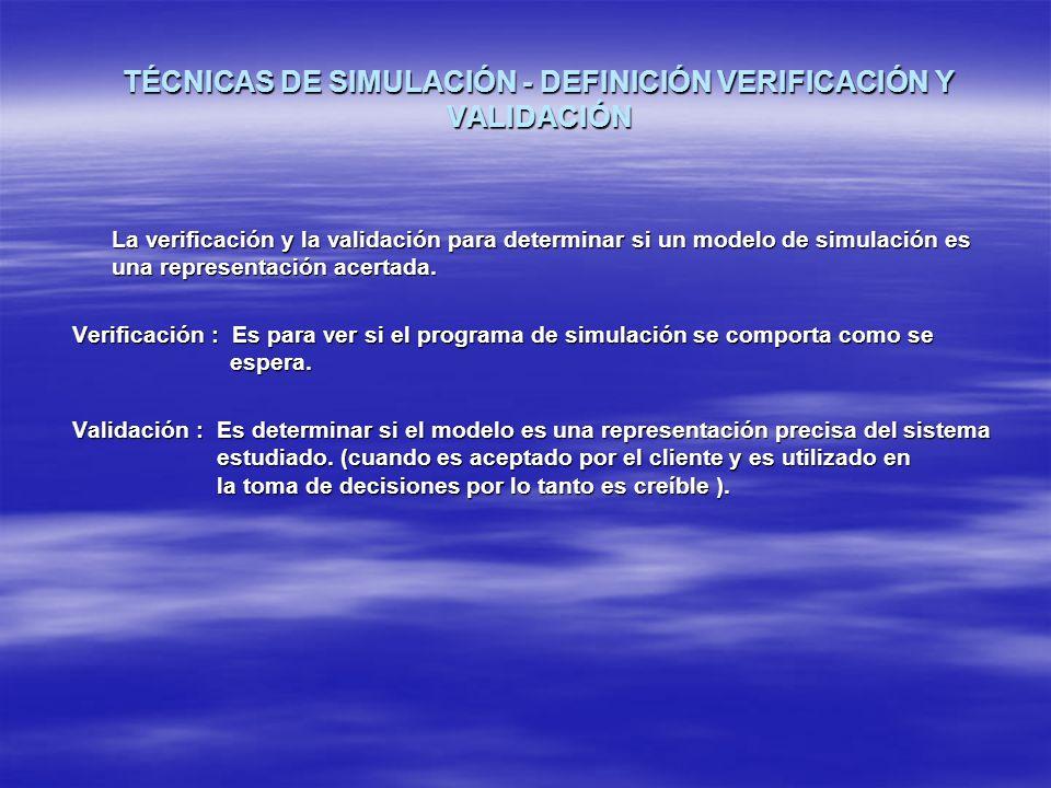 TÉCNICAS DE SIMULACIÓN - DEFINICIÓN VERIFICACIÓN Y VALIDACIÓN