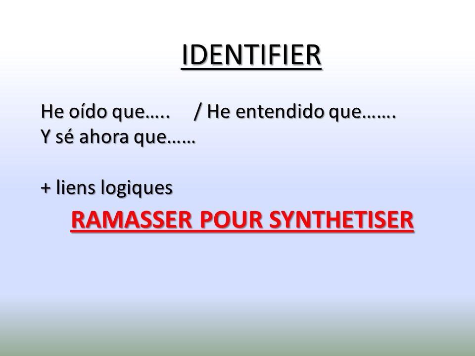 RAMASSER POUR SYNTHETISER