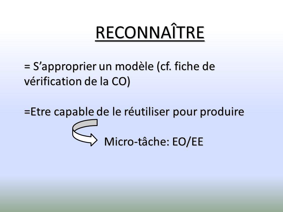 RECONNAÎTRE = S'approprier un modèle (cf. fiche de vérification de la CO) =Etre capable de le réutiliser pour produire.
