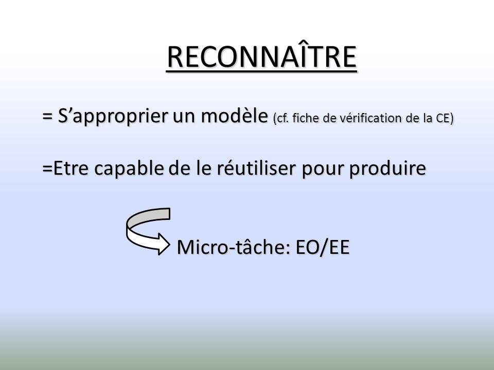 RECONNAÎTRE = S'approprier un modèle (cf. fiche de vérification de la CE) =Etre capable de le réutiliser pour produire.