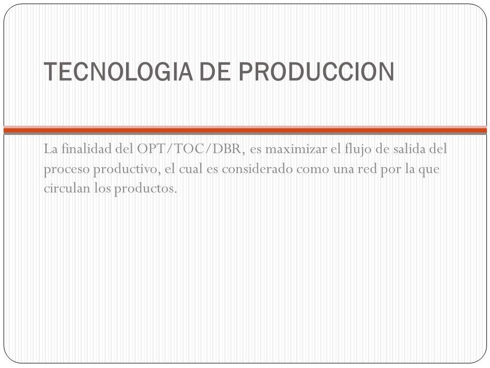 TECNOLOGIA DE PRODUCCION