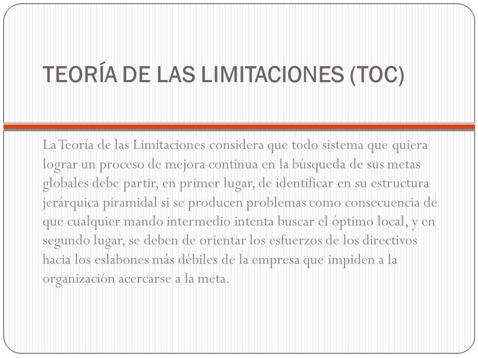 TEORÍA DE LAS LIMITACIONES (TOC)