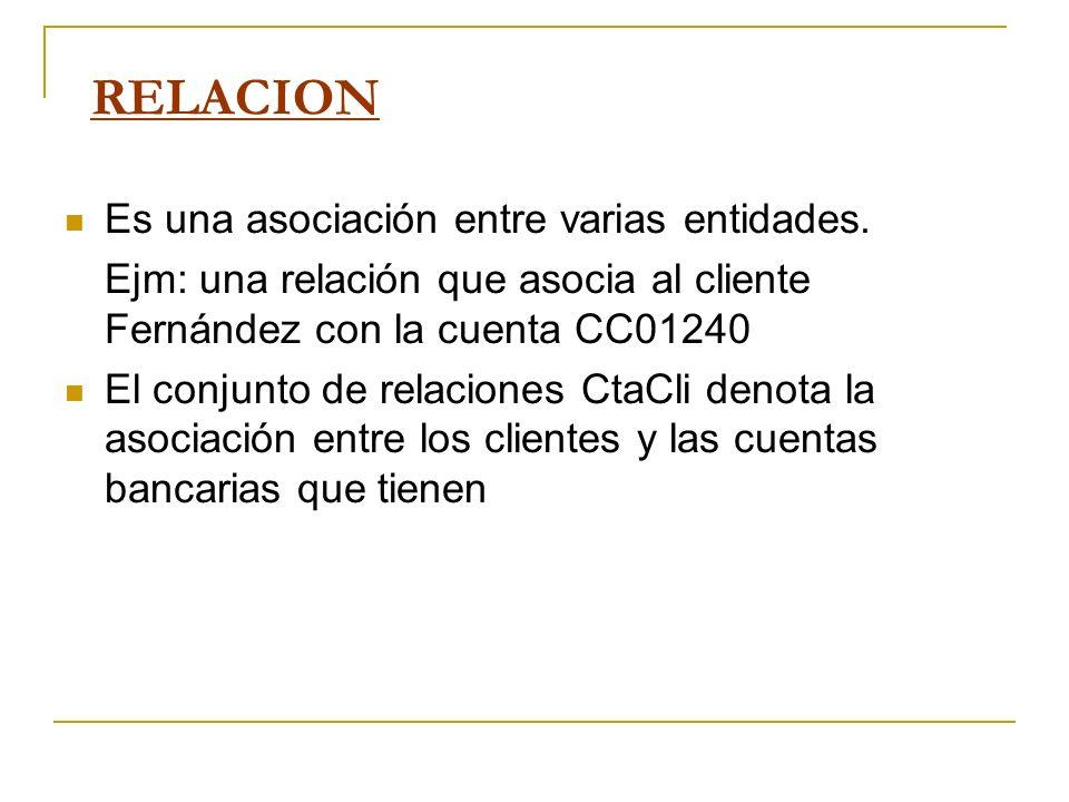 RELACION Es una asociación entre varias entidades.