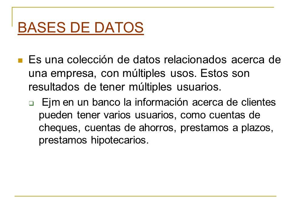 BASES DE DATOS Es una colección de datos relacionados acerca de una empresa, con múltiples usos. Estos son resultados de tener múltiples usuarios.