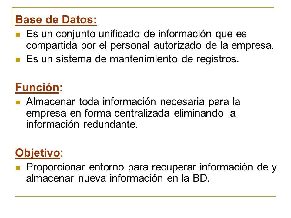 Base de Datos: Función: Objetivo: