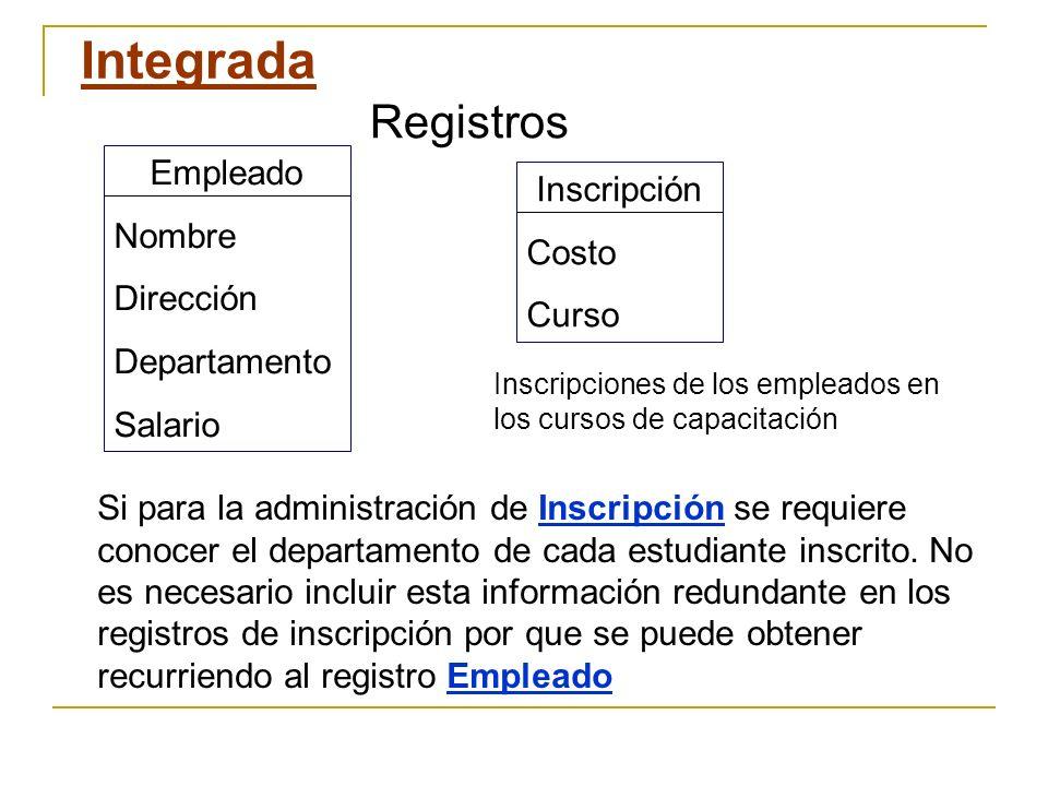 Integrada Registros Empleado Inscripción Nombre Costo Dirección Curso