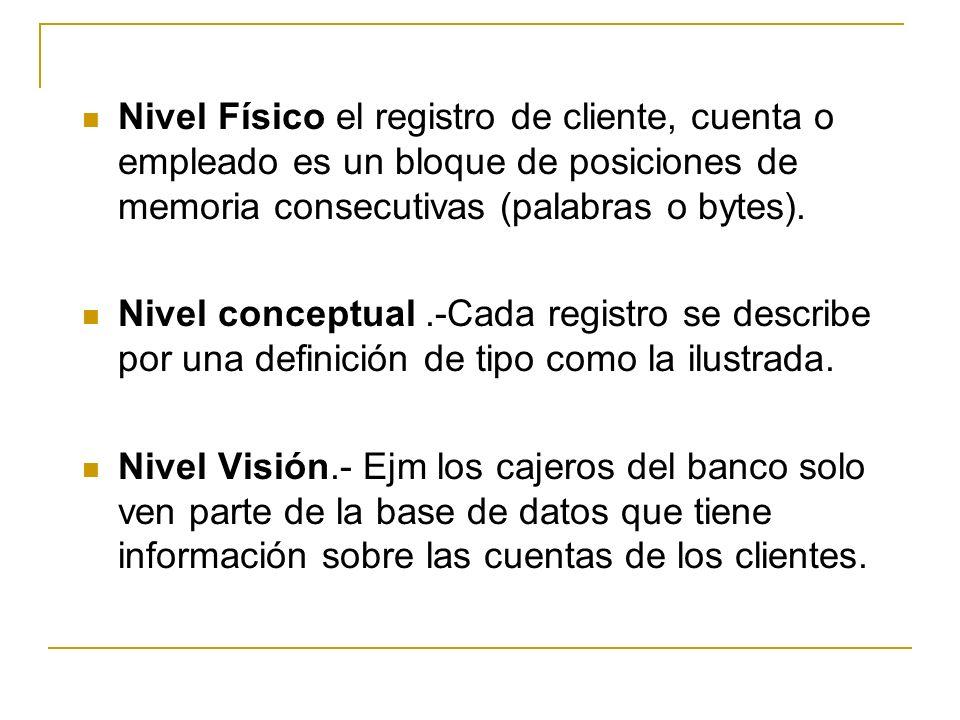 Nivel Físico el registro de cliente, cuenta o empleado es un bloque de posiciones de memoria consecutivas (palabras o bytes).