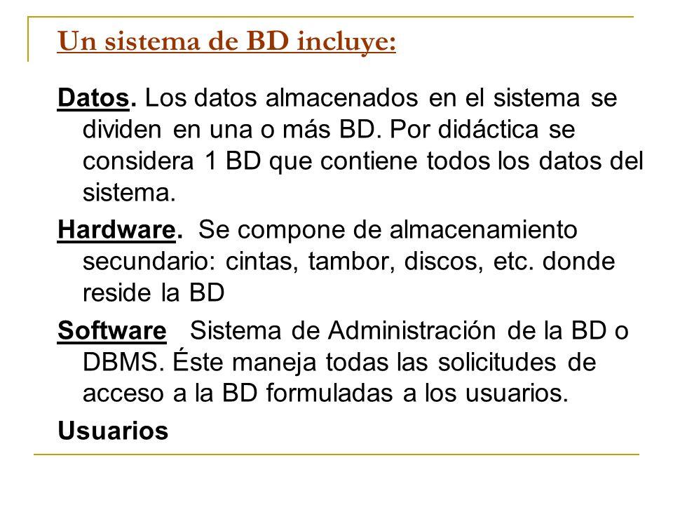 Un sistema de BD incluye: