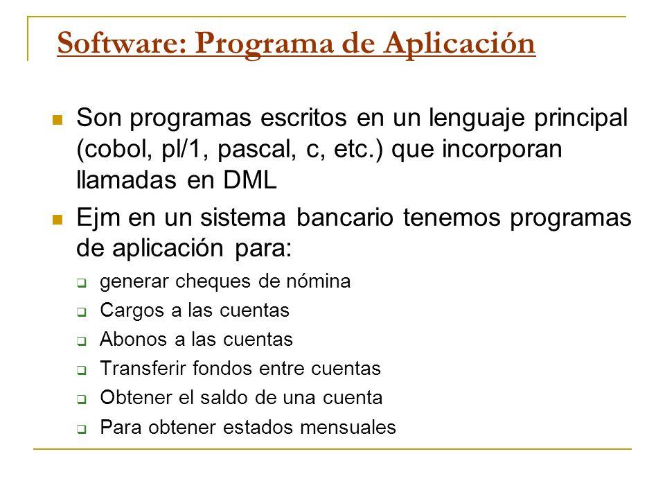 Software: Programa de Aplicación