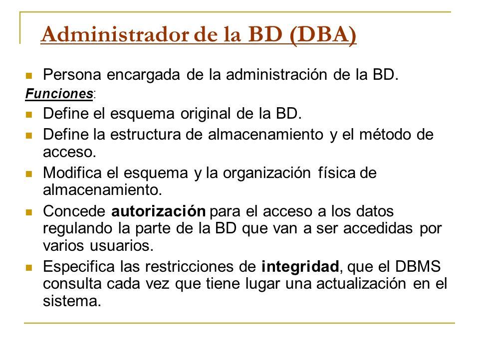 Administrador de la BD (DBA)
