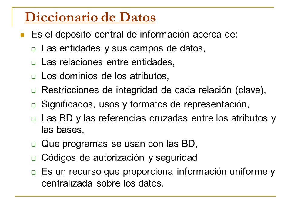 Diccionario de Datos Es el deposito central de información acerca de: