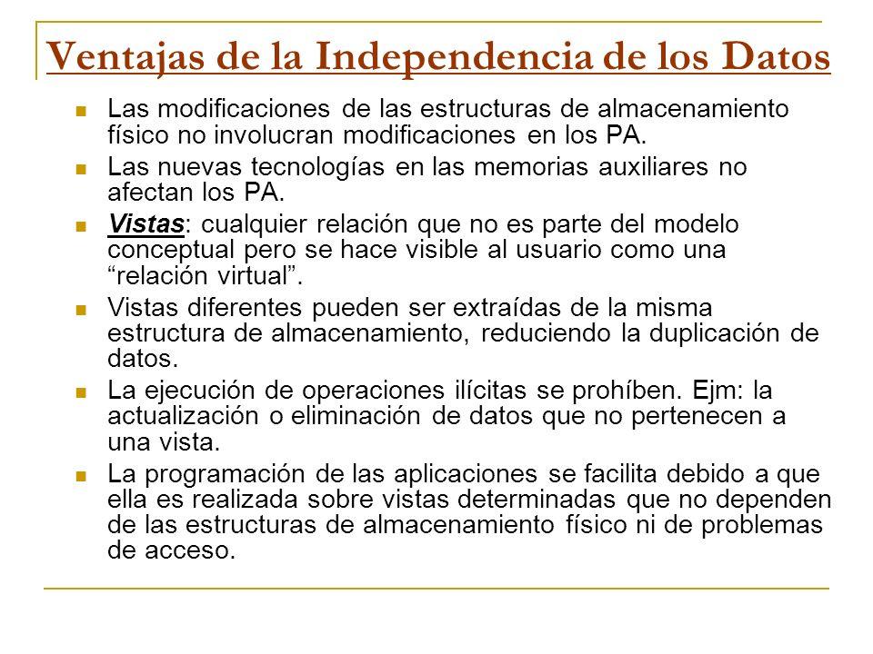 Ventajas de la Independencia de los Datos