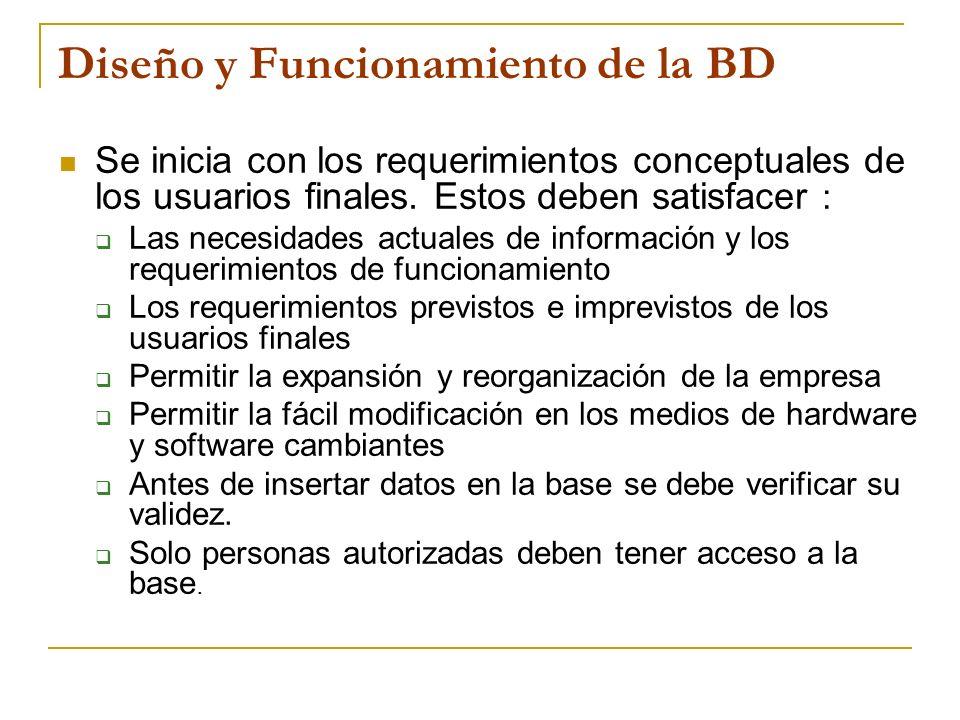 Diseño y Funcionamiento de la BD