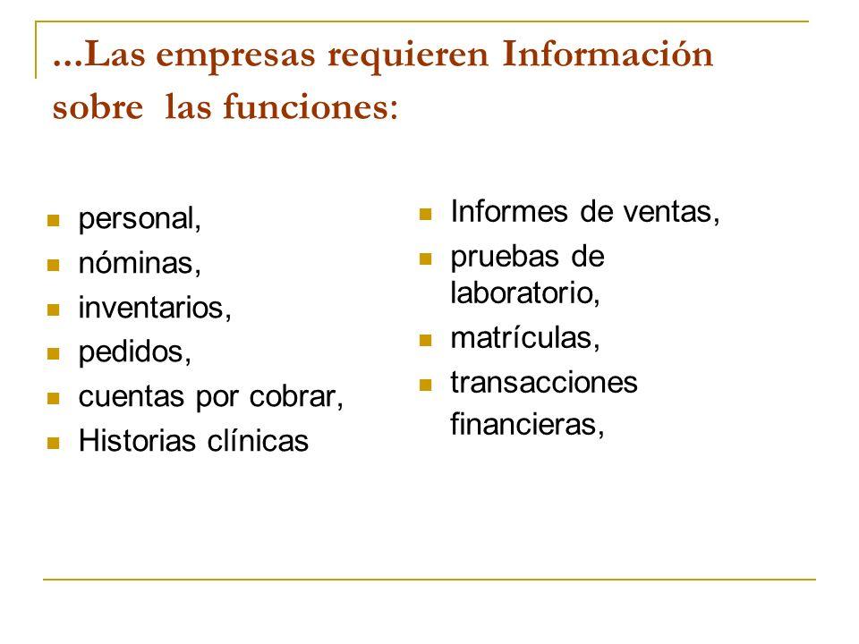 ...Las empresas requieren Información sobre las funciones: