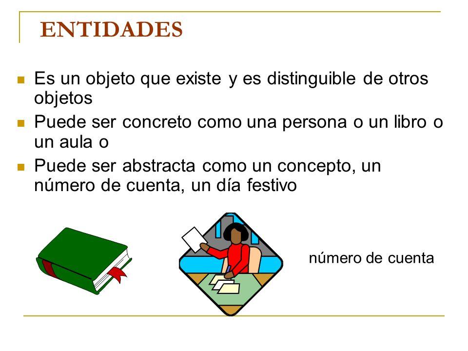 ENTIDADES Es un objeto que existe y es distinguible de otros objetos