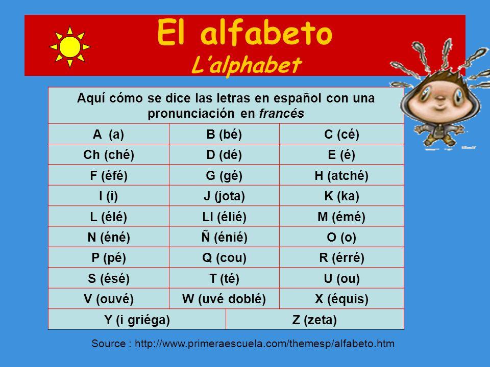 Hablar Español Curso 1 Parler Espagnol Cours Ppt Video