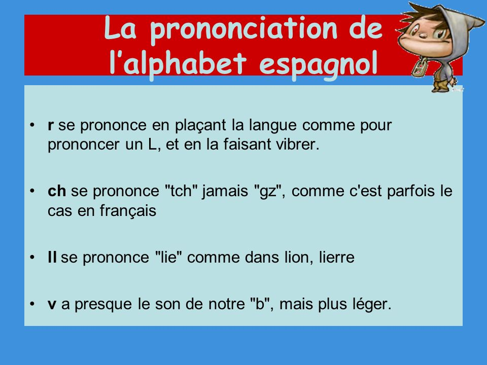 Populaire Hablar Español Curso 1 Parler Espagnol Cours ppt video online  SJ47