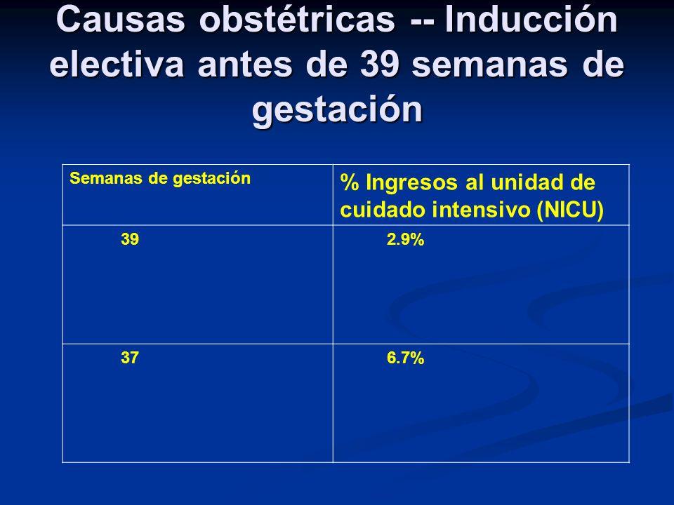 Causas obstétricas -- Inducción electiva antes de 39 semanas de gestación