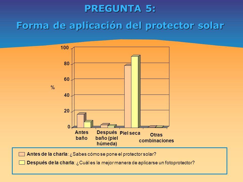 Forma de aplicación del protector solar