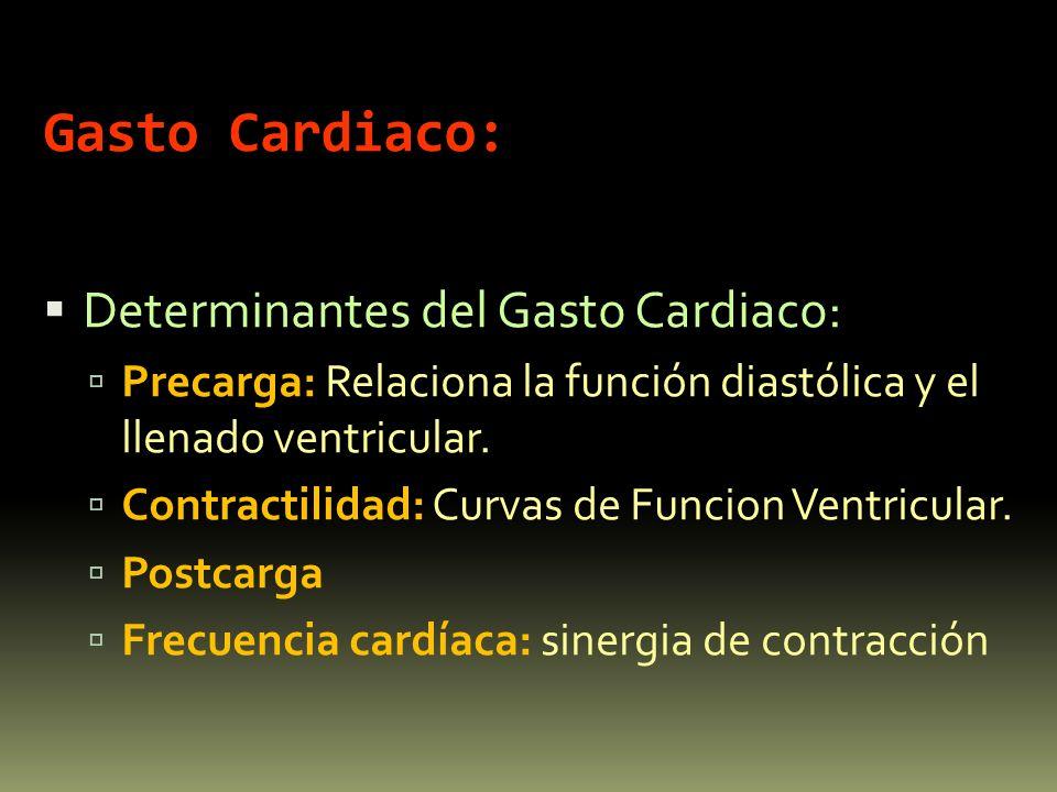 Gasto Cardiaco: Determinantes del Gasto Cardiaco:
