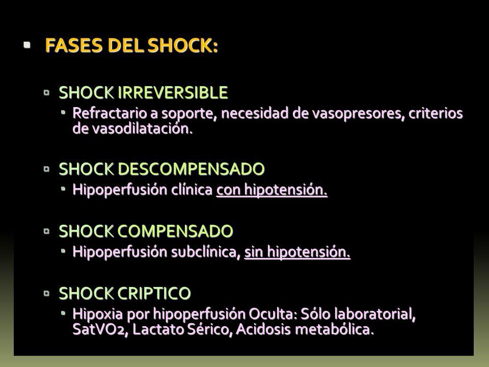FASES DEL SHOCK: SHOCK IRREVERSIBLE SHOCK DESCOMPENSADO