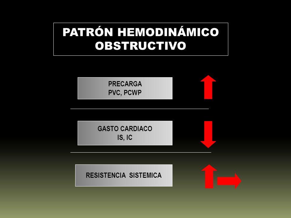 RESISTENCIA SISTEMICA