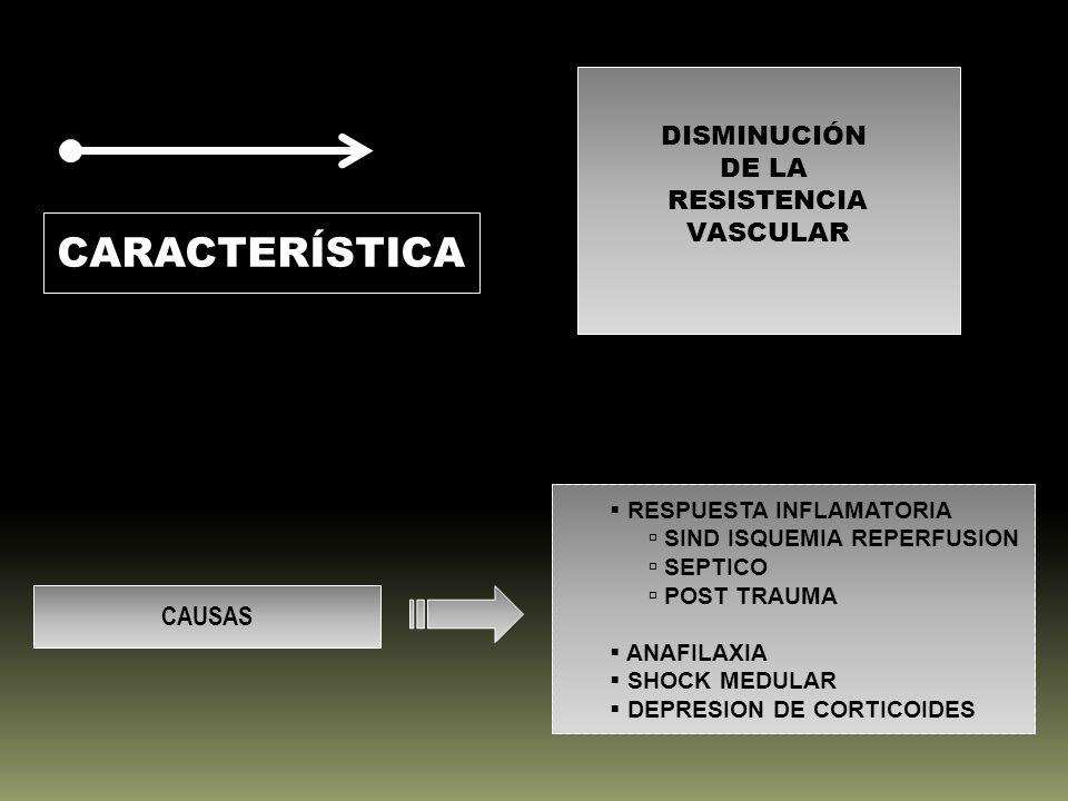 CARACTERÍSTICA DISMINUCIÓN DE LA RESISTENCIA VASCULAR CAUSAS