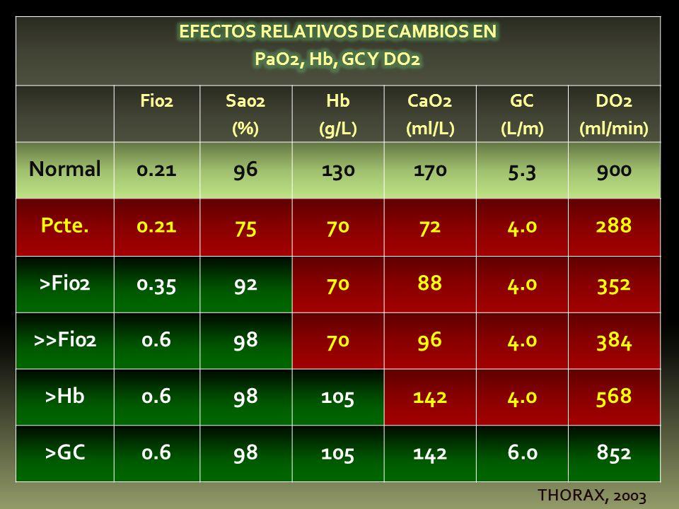 EFECTOS RELATIVOS DE CAMBIOS EN
