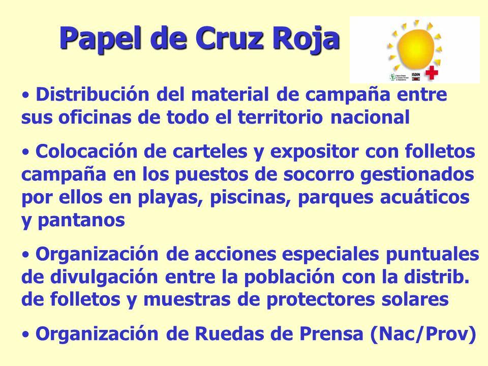 Papel de Cruz RojaDistribución del material de campaña entre sus oficinas de todo el territorio nacional.