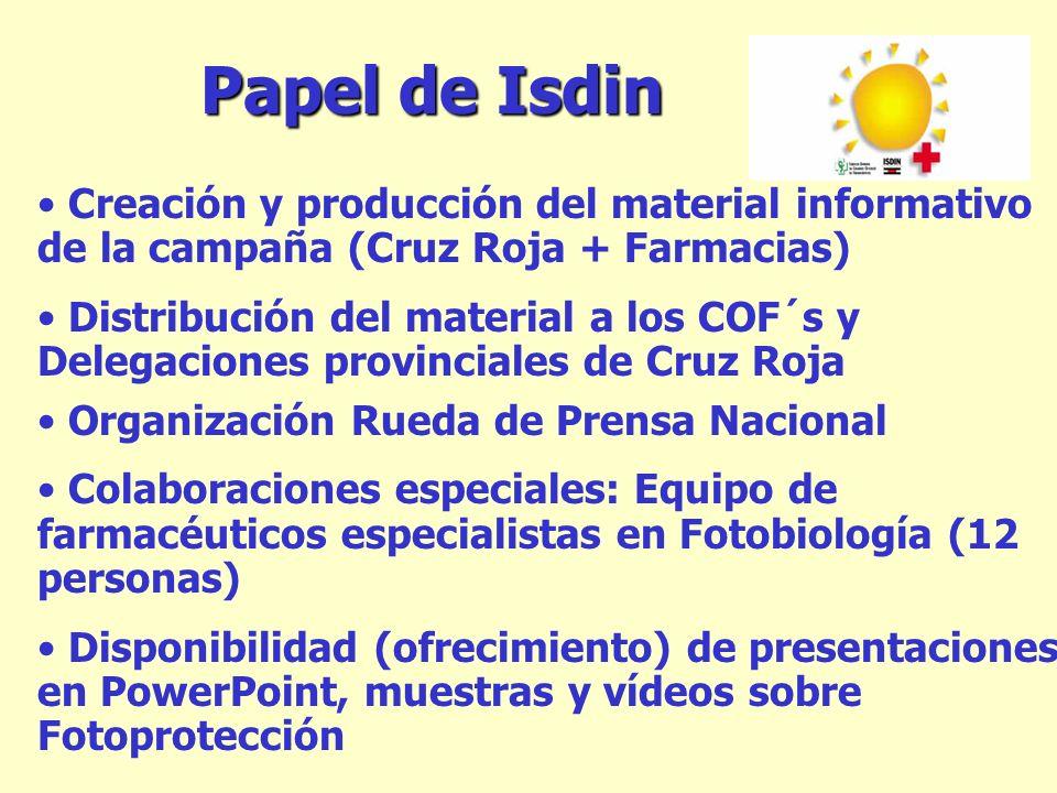 Papel de Isdin Creación y producción del material informativo de la campaña (Cruz Roja + Farmacias)