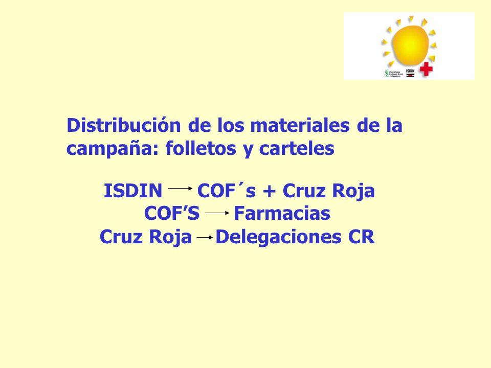 Cruz Roja Delegaciones CR