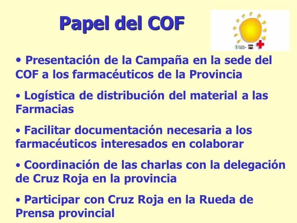 Papel del COFPresentación de la Campaña en la sede del COF a los farmacéuticos de la Provincia.