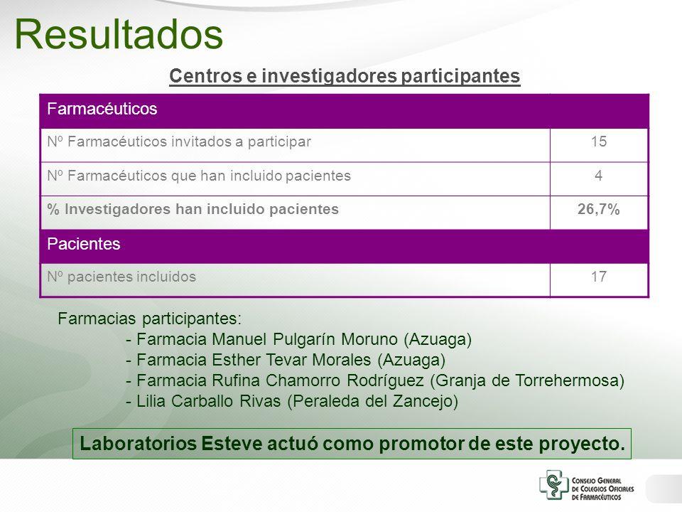 Centros e investigadores participantes