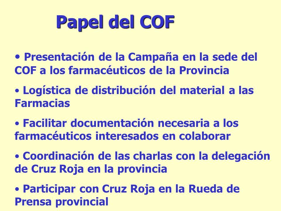 Papel del COF Presentación de la Campaña en la sede del COF a los farmacéuticos de la Provincia.