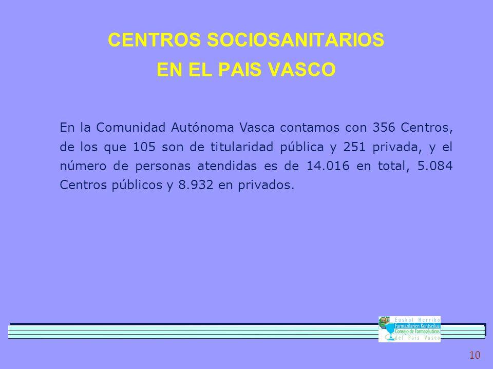 CENTROS SOCIOSANITARIOS EN EL PAIS VASCO