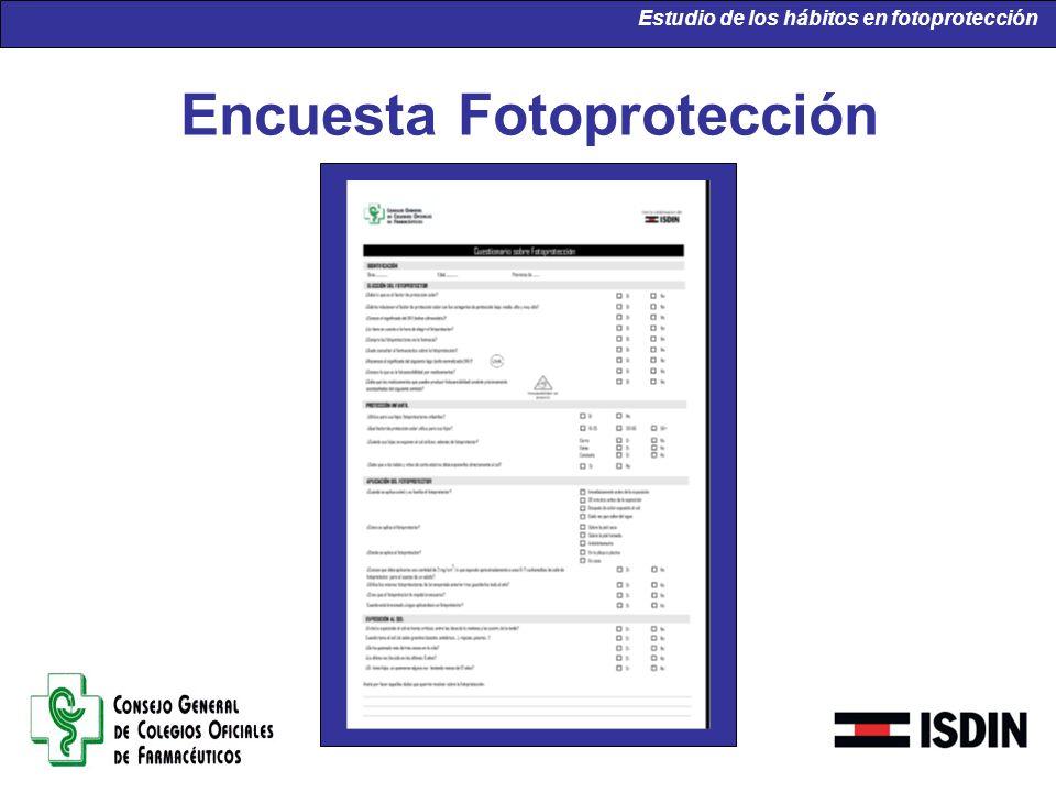 Encuesta Fotoprotección