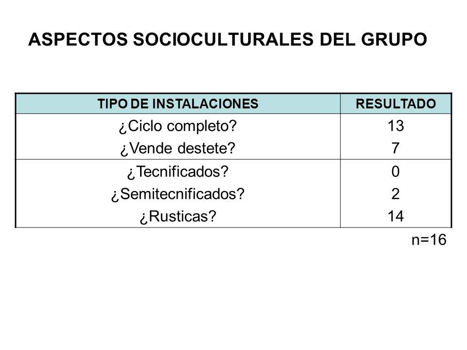 ASPECTOS SOCIOCULTURALES DEL GRUPO