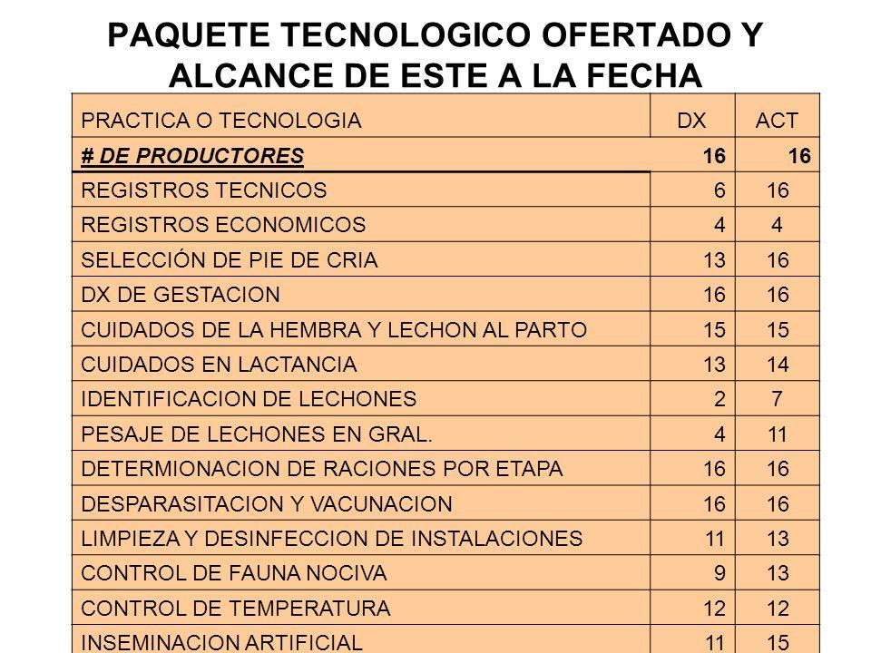 PAQUETE TECNOLOGICO OFERTADO Y ALCANCE DE ESTE A LA FECHA