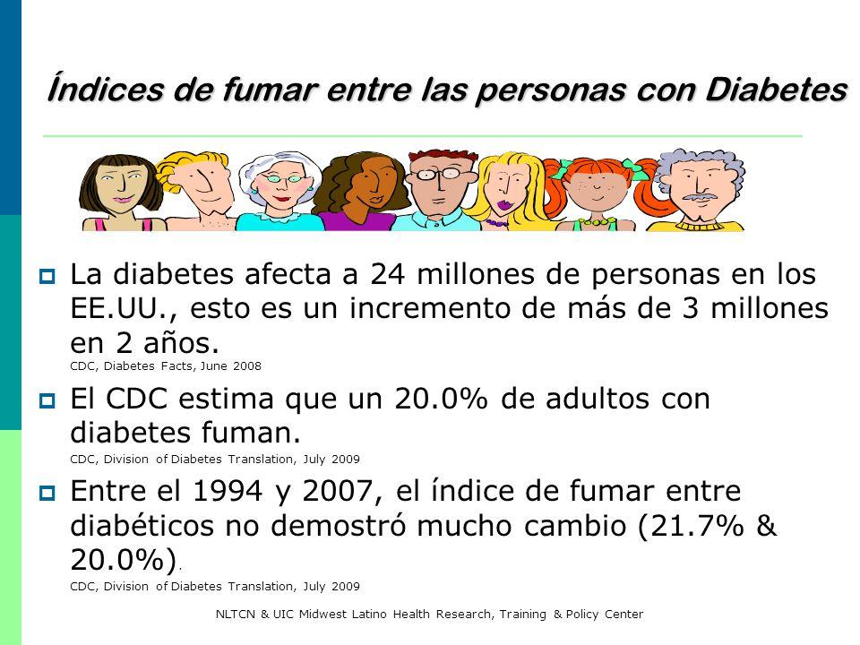 Índices de fumar entre las personas con Diabetes