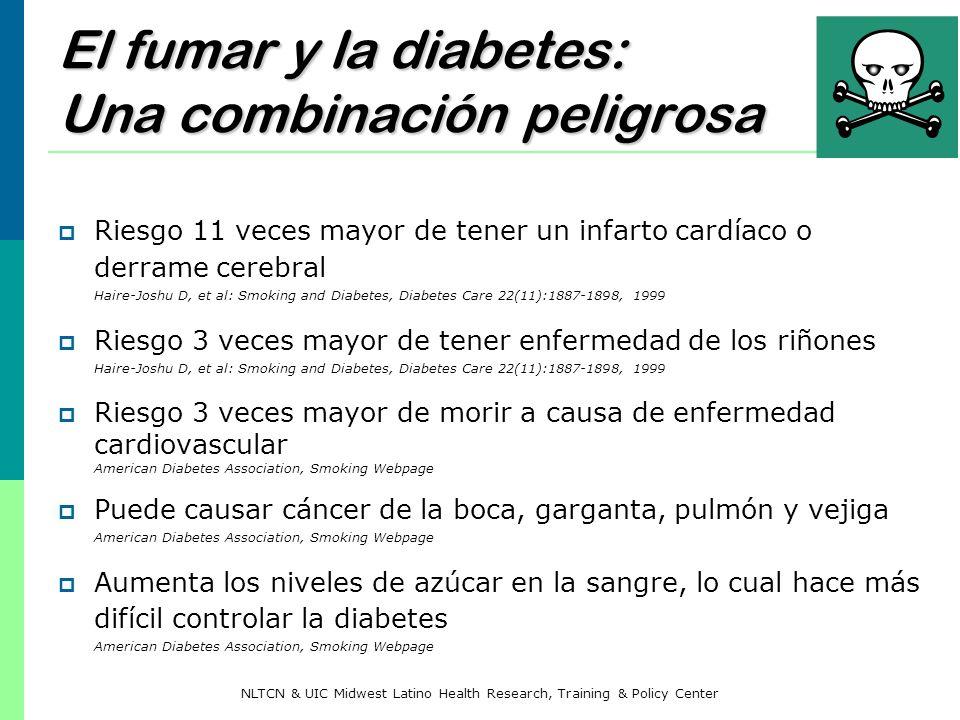 El fumar y la diabetes: Una combinación peligrosa