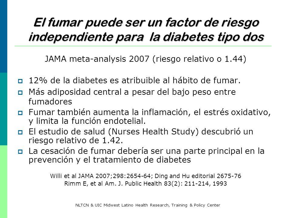 El fumar puede ser un factor de riesgo independiente para la diabetes tipo dos