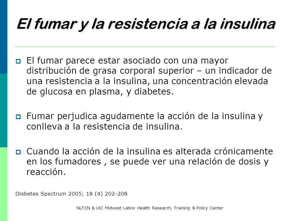 El fumar y la resistencia a la insulina