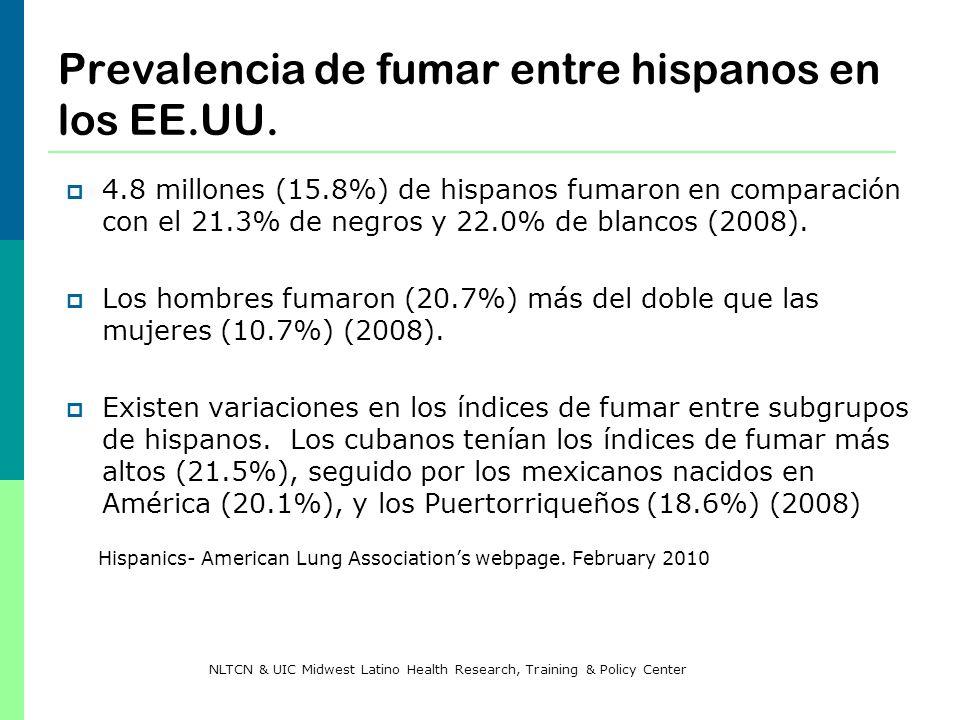 Prevalencia de fumar entre hispanos en los EE.UU.